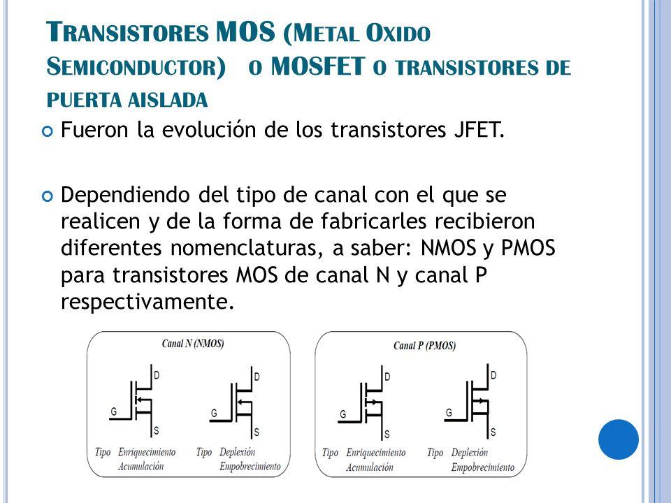 T RANSISTORES MOS (M ETAL O XIDO S EMICONDUCTOR ) O MOSFET O TRANSISTORES DE PUERTA AISLADA Fueron la evolución de los transistores JFET. Dependiendo