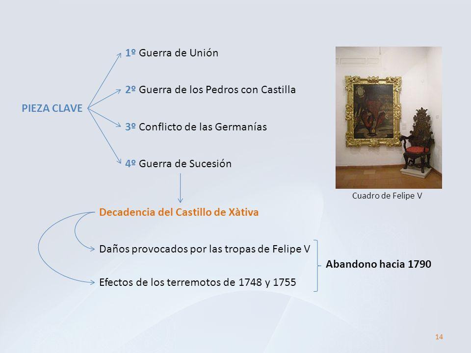 14 PIEZA CLAVE 1º Guerra de Unión 2º Guerra de los Pedros con Castilla 3º Conflicto de las Germanías 4º Guerra de Sucesión Decadencia del Castillo de