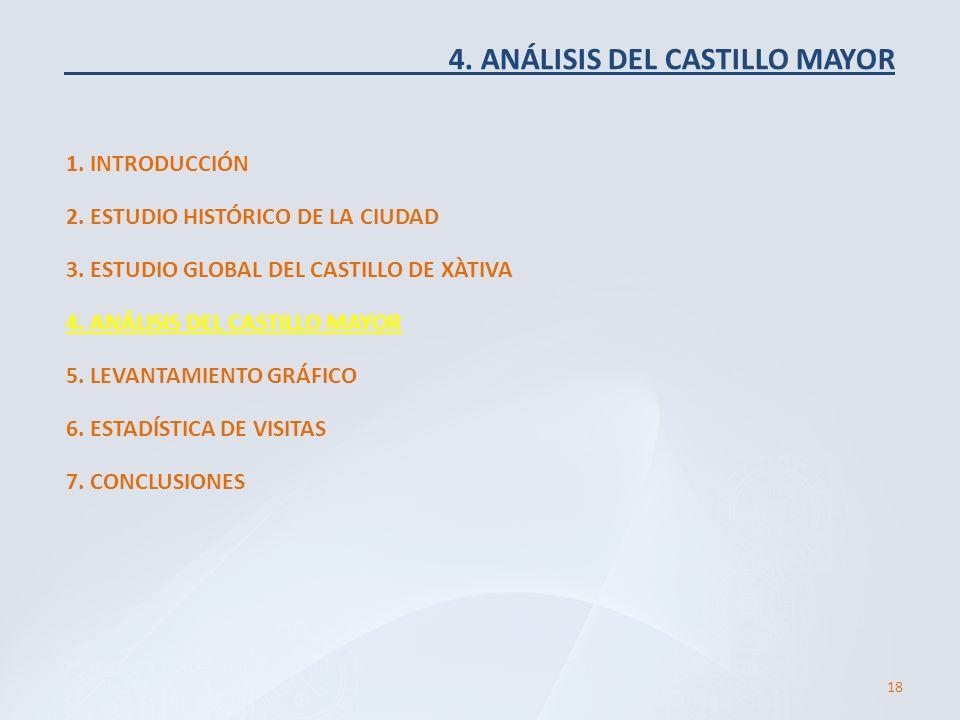 4. ANÁLISIS DEL CASTILLO MAYOR 1. INTRODUCCIÓN 18 2. ESTUDIO HISTÓRICO DE LA CIUDAD 3. ESTUDIO GLOBAL DEL CASTILLO DE XÀTIVA 4. ANÁLISIS DEL CASTILLO
