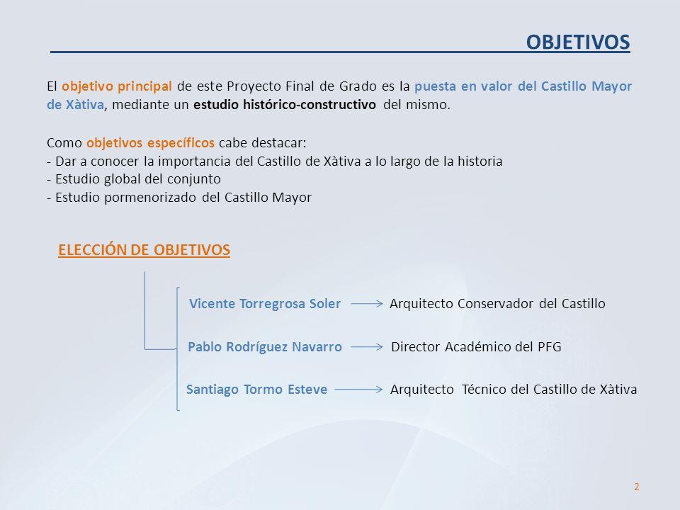 OBJETIVOS El objetivo principal de este Proyecto Final de Grado es la puesta en valor del Castillo Mayor de Xàtiva, mediante un estudio histórico-cons