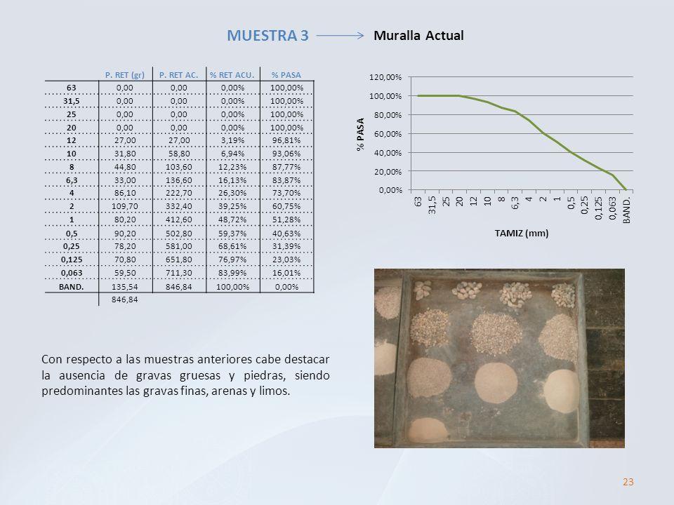 23 MUESTRA 3 Muralla Actual Con respecto a las muestras anteriores cabe destacar la ausencia de gravas gruesas y piedras, siendo predominantes las gra