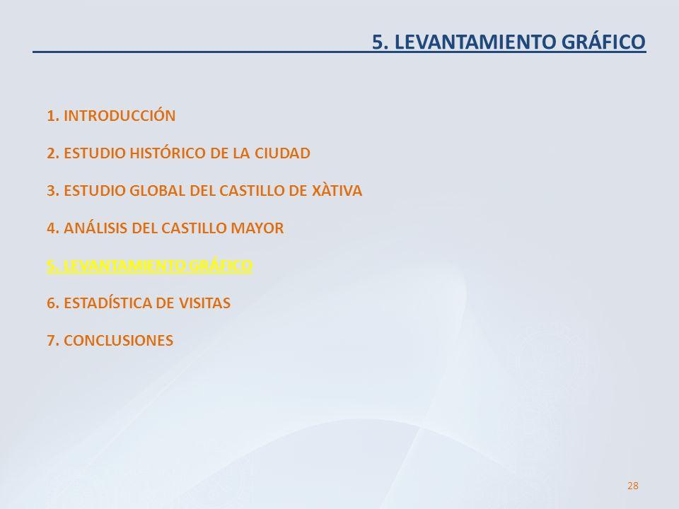 5. LEVANTAMIENTO GRÁFICO 1. INTRODUCCIÓN 28 2. ESTUDIO HISTÓRICO DE LA CIUDAD 3. ESTUDIO GLOBAL DEL CASTILLO DE XÀTIVA 4. ANÁLISIS DEL CASTILLO MAYOR