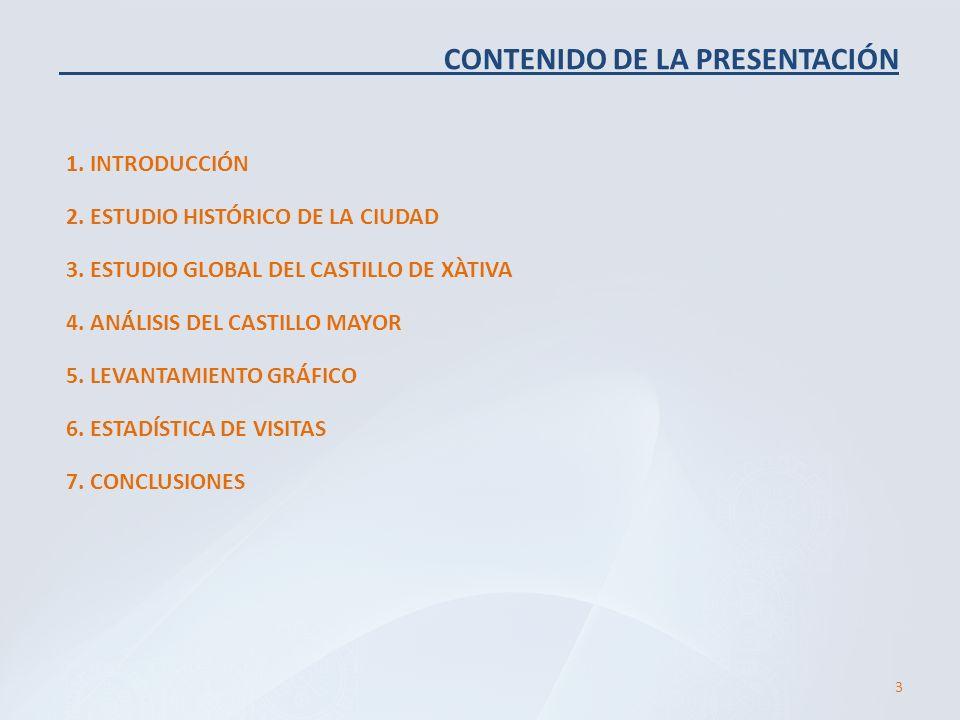 CONTENIDO DE LA PRESENTACIÓN 1. INTRODUCCIÓN 3 2. ESTUDIO HISTÓRICO DE LA CIUDAD 3. ESTUDIO GLOBAL DEL CASTILLO DE XÀTIVA 4. ANÁLISIS DEL CASTILLO MAY