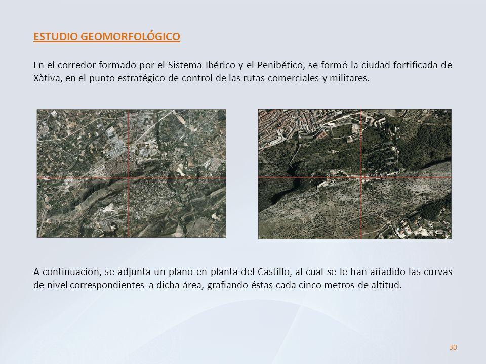 ESTUDIO GEOMORFOLÓGICO En el corredor formado por el Sistema Ibérico y el Penibético, se formó la ciudad fortificada de Xàtiva, en el punto estratégic