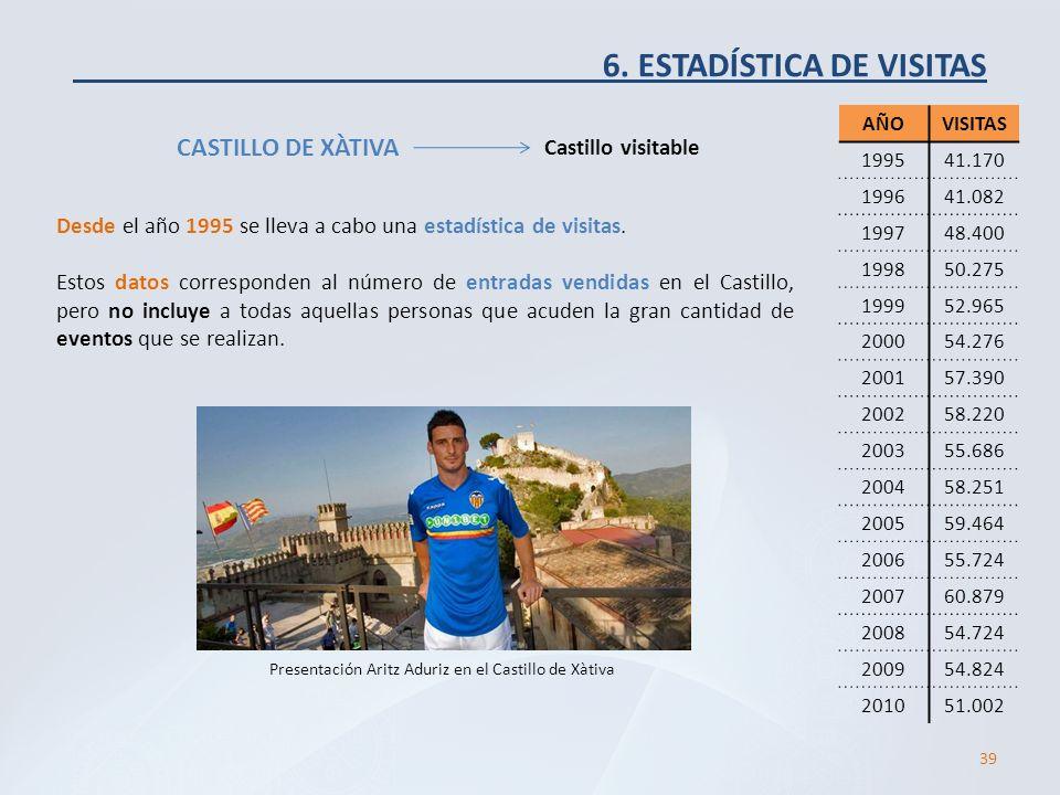 6. ESTADÍSTICA DE VISITAS Desde el año 1995 se lleva a cabo una estadística de visitas. Estos datos corresponden al número de entradas vendidas en el