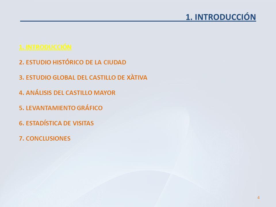 1. INTRODUCCIÓN 4 2. ESTUDIO HISTÓRICO DE LA CIUDAD 3. ESTUDIO GLOBAL DEL CASTILLO DE XÀTIVA 4. ANÁLISIS DEL CASTILLO MAYOR 5. LEVANTAMIENTO GRÁFICO 6