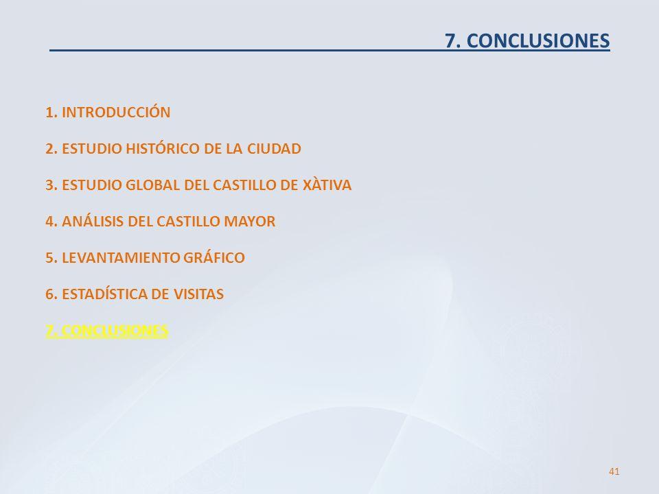7. CONCLUSIONES 1. INTRODUCCIÓN 41 2. ESTUDIO HISTÓRICO DE LA CIUDAD 3. ESTUDIO GLOBAL DEL CASTILLO DE XÀTIVA 4. ANÁLISIS DEL CASTILLO MAYOR 5. LEVANT
