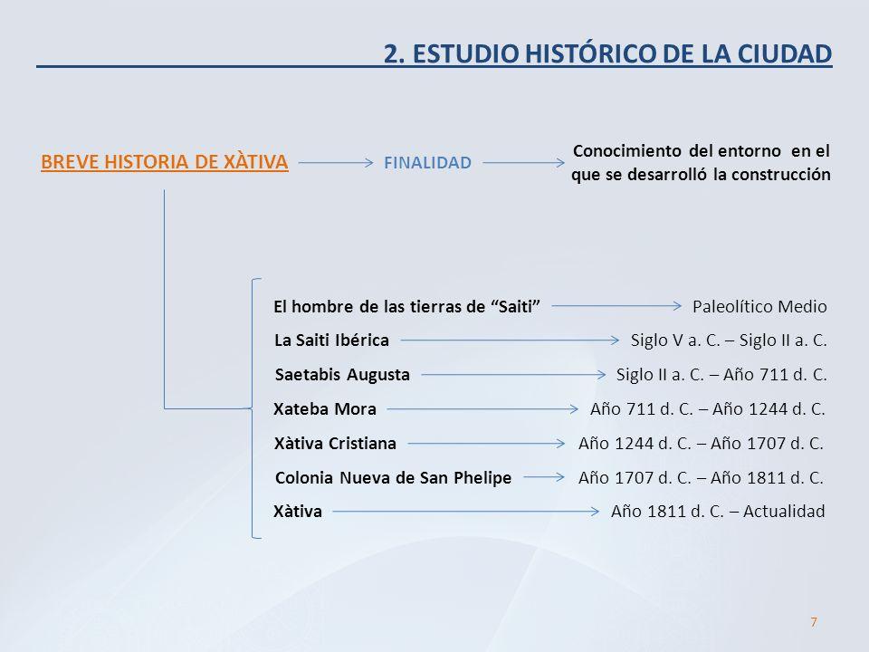 2. ESTUDIO HISTÓRICO DE LA CIUDAD BREVE HISTORIA DE XÀTIVA El hombre de las tierras de SaitiPaleolítico Medio La Saiti IbéricaSiglo V a. C. – Siglo II