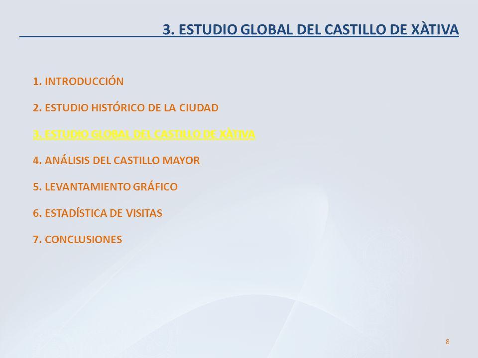 3. ESTUDIO GLOBAL DEL CASTILLO DE XÀTIVA 1. INTRODUCCIÓN 8 2. ESTUDIO HISTÓRICO DE LA CIUDAD 3. ESTUDIO GLOBAL DEL CASTILLO DE XÀTIVA 4. ANÁLISIS DEL