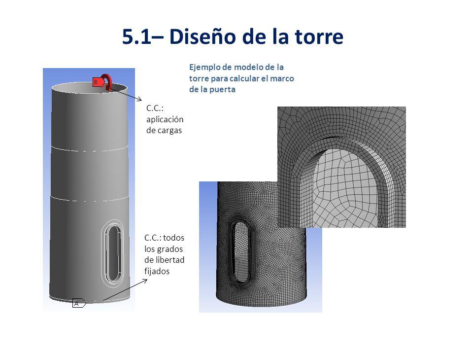 5.1– Diseño de la torre Ejemplo de modelo de la torre para calcular el marco de la puerta C.C.: todos los grados de libertad fijados C.C.: aplicación