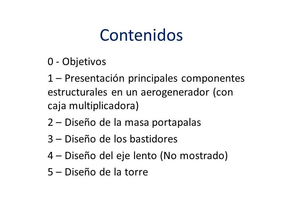 Contenidos 0 - Objetivos 1 – Presentación principales componentes estructurales en un aerogenerador (con caja multiplicadora) 2 – Diseño de la masa po
