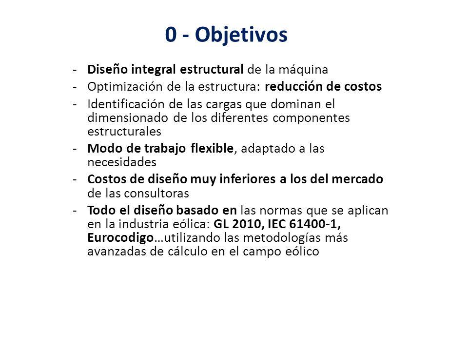 0 - Objetivos -Diseño integral estructural de la máquina -Optimización de la estructura: reducción de costos -Identificación de las cargas que dominan
