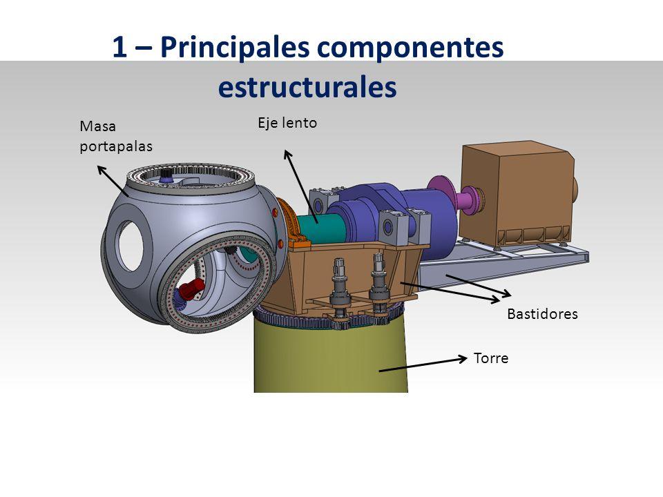 Torre Eje lento Masa portapalas Bastidores 1 – Principales componentes estructurales