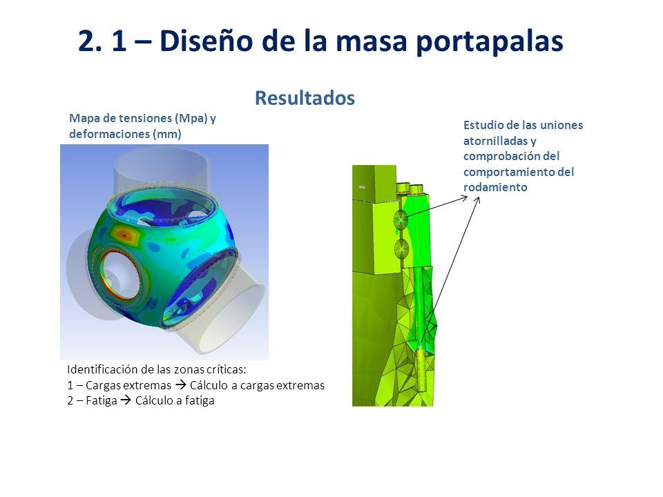 2. 1 – Diseño de la masa portapalas Resultados Mapa de tensiones (Mpa) y deformaciones (mm) Identificación de las zonas críticas: 1 – Cargas extremas