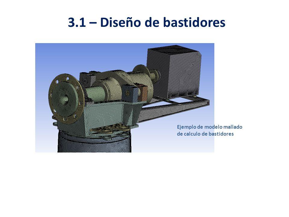 3.1 – Diseño de bastidores Ejemplo de modelo mallado de calculo de bastidores