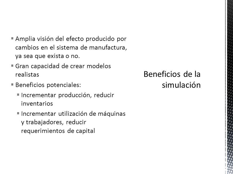 Amplia visión del efecto producido por cambios en el sistema de manufactura, ya sea que exista o no. Gran capacidad de crear modelos realistas Benefic