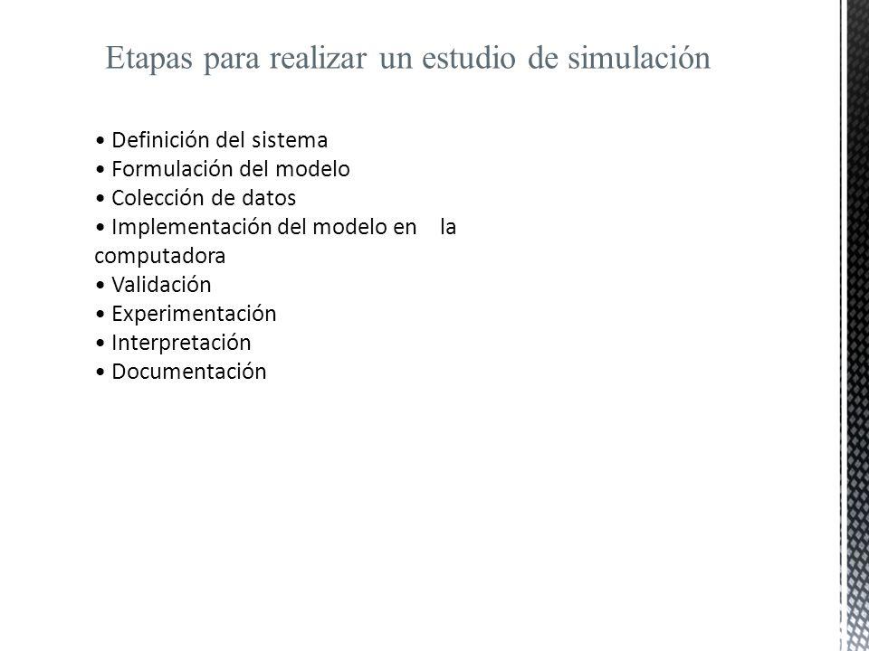 Etapas para realizar un estudio de simulación Definición del sistema Formulación del modelo Colección de datos Implementación del modelo en la computa