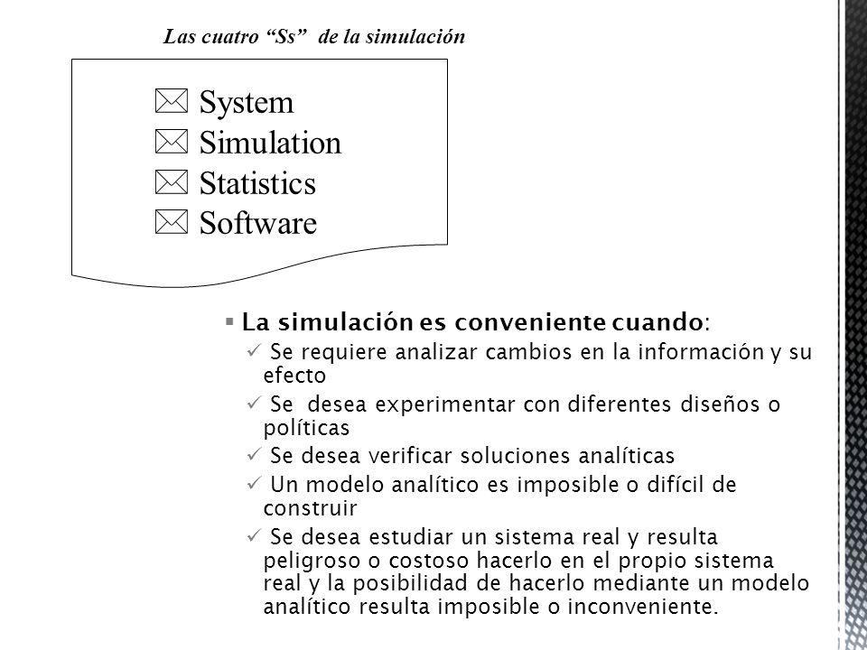 Las cuatro Ss de la simulación * System * Simulation * Statistics * Software La simulación es conveniente cuando: Se requiere analizar cambios en la i