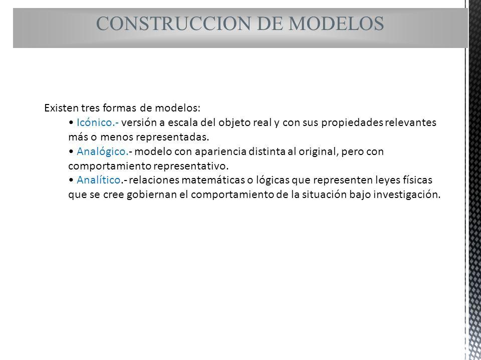 CONSTRUCCION DE MODELOS Existen tres formas de modelos: Icónico.- versión a escala del objeto real y con sus propiedades relevantes más o menos repres