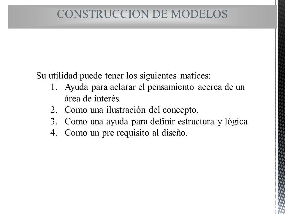 CONSTRUCCION DE MODELOS Su utilidad puede tener los siguientes matices: 1.Ayuda para aclarar el pensamiento acerca de un área de interés. 2.Como una i