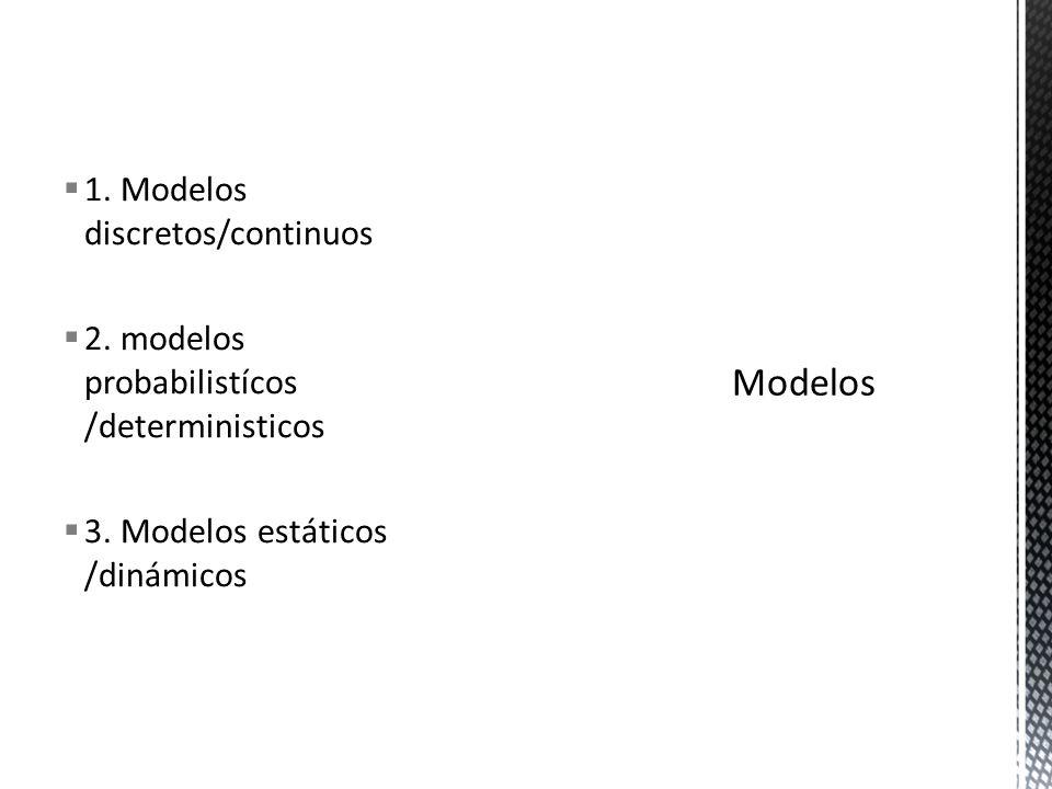 1. Modelos discretos/continuos 2. modelos probabilistícos /deterministicos 3. Modelos estáticos /dinámicos