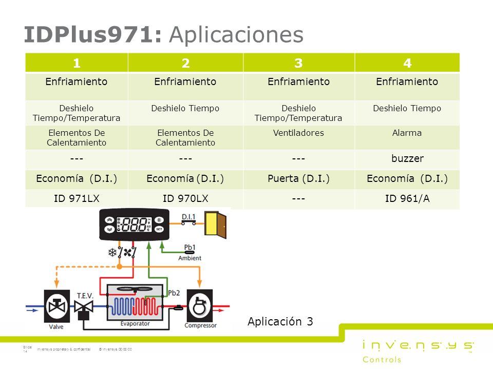 IDPlus971: Aplicaciones © Invensys 00/00/00Invensys proprietary & confidential Slide 14 1234 Enfriamiento Deshielo Tiempo/Temperatura Deshielo TiempoD