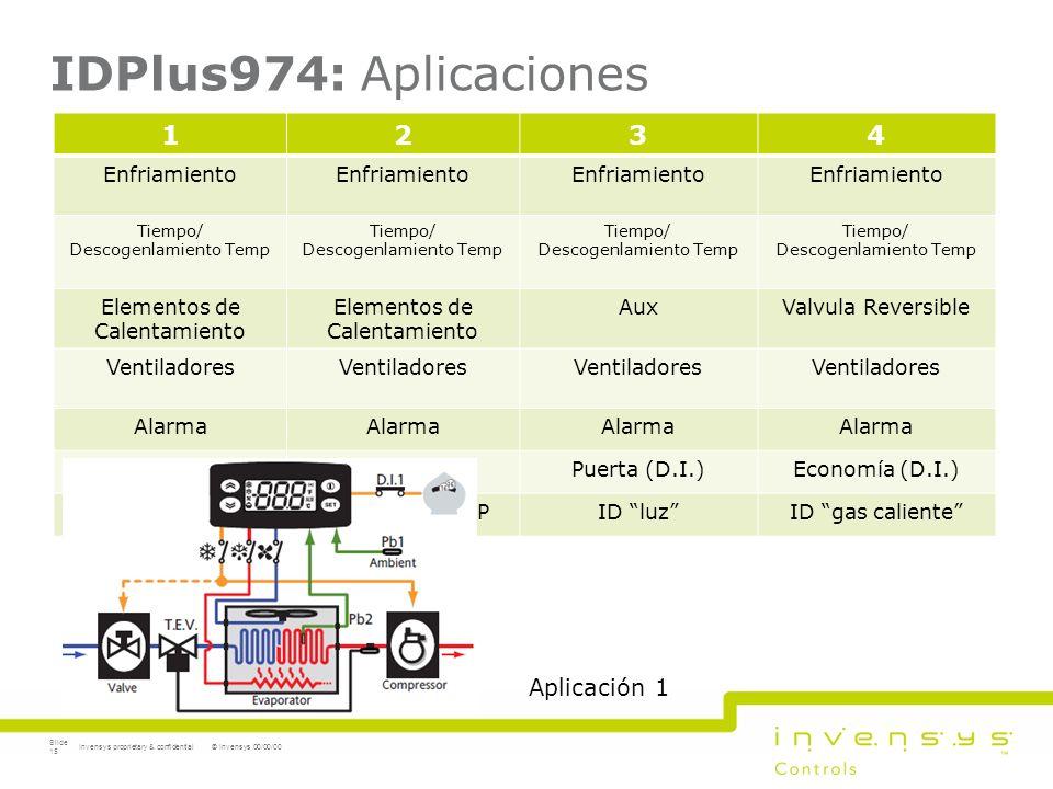 IDPlus978: Aplicaciones © Invensys 00/00/00Invensys proprietary & confidential Slide 16 1234 Enfriamiento Tiempo/Temp deshielo Elementos De Calentamiento Ventiladores Alarma auxalarma Economia (D.I.)HACCP (pb3)Puerta (D.I.)Economia (D.I.) ID975 Aplicación 4