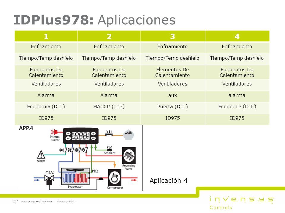IDPlus978: Aplicaciones © Invensys 00/00/00Invensys proprietary & confidential Slide 16 1234 Enfriamiento Tiempo/Temp deshielo Elementos De Calentamie