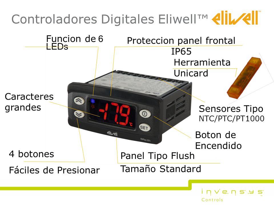 Caracteristicas serie ID Plus Control para puerta Cinco modelos para cubrir el mas amplio rango de aplicaciones.