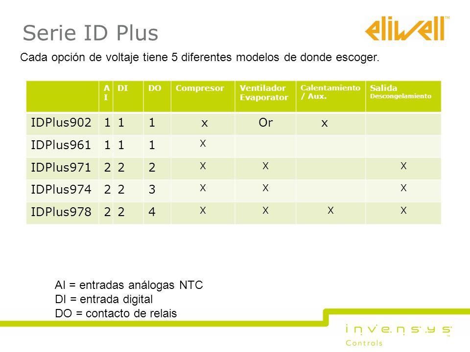 Serie ID Plus Cada opción de voltaje tiene 5 diferentes modelos de donde escoger. AI = entradas análogas NTC DI = entrada digital DO = contacto de rel