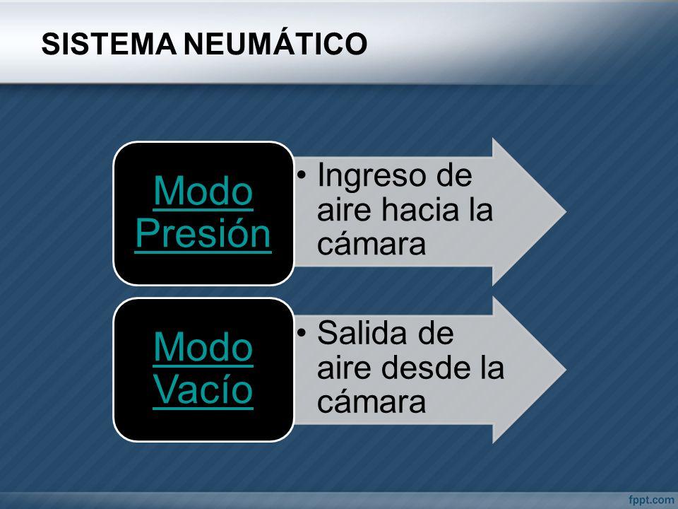 SISTEMA NEUMÁTICO Ingreso de aire hacia la cámara Modo Presión Salida de aire desde la cámara Modo Vacío