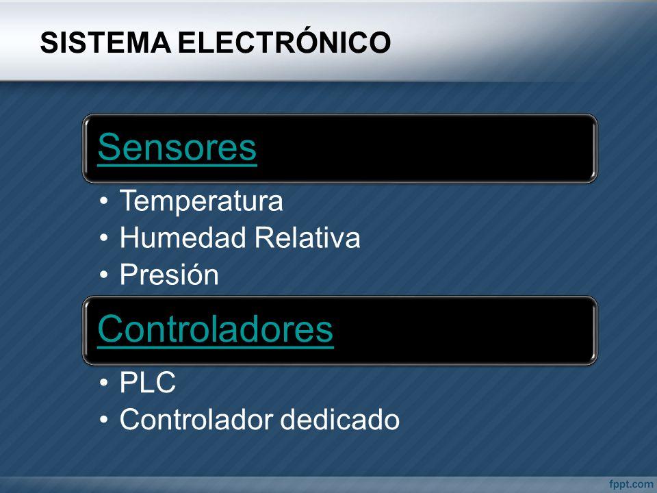 SISTEMA ELECTRÓNICO Sensores Temperatura Humedad Relativa Presión Controladores PLC Controlador dedicado