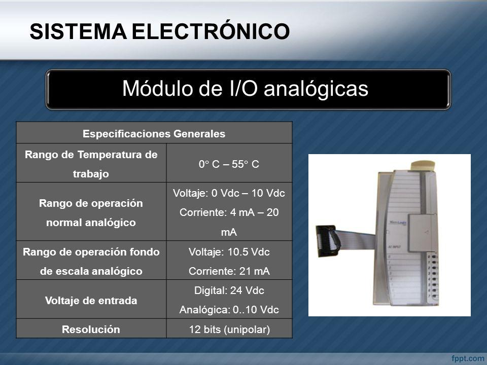 SISTEMA ELECTRÓNICO Módulo de I/O analógicas Especificaciones Generales Rango de Temperatura de trabajo 0° C – 55° C Rango de operación normal analógi