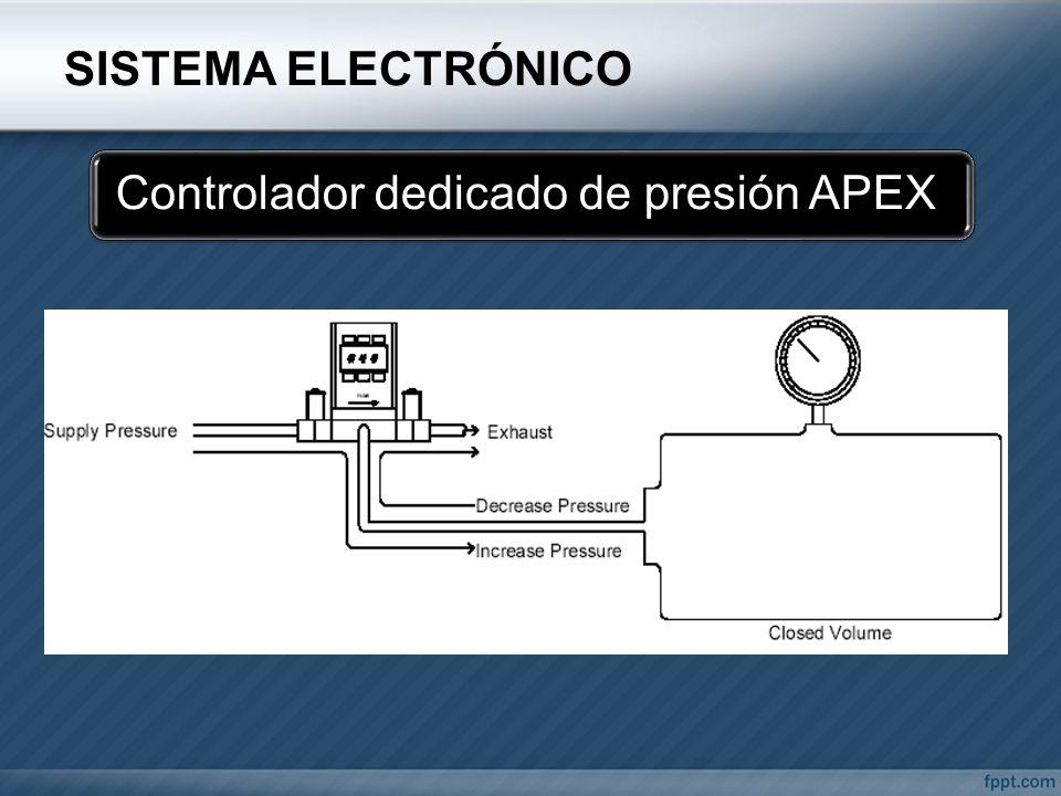 SISTEMA ELECTRÓNICO Controlador dedicado de presión APEX
