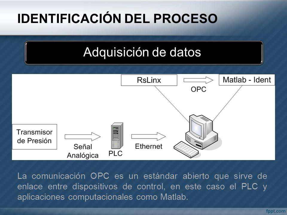 IDENTIFICACIÓN DEL PROCESO Adquisición de datos La comunicación OPC es un estándar abierto que sirve de enlace entre dispositivos de control, en este