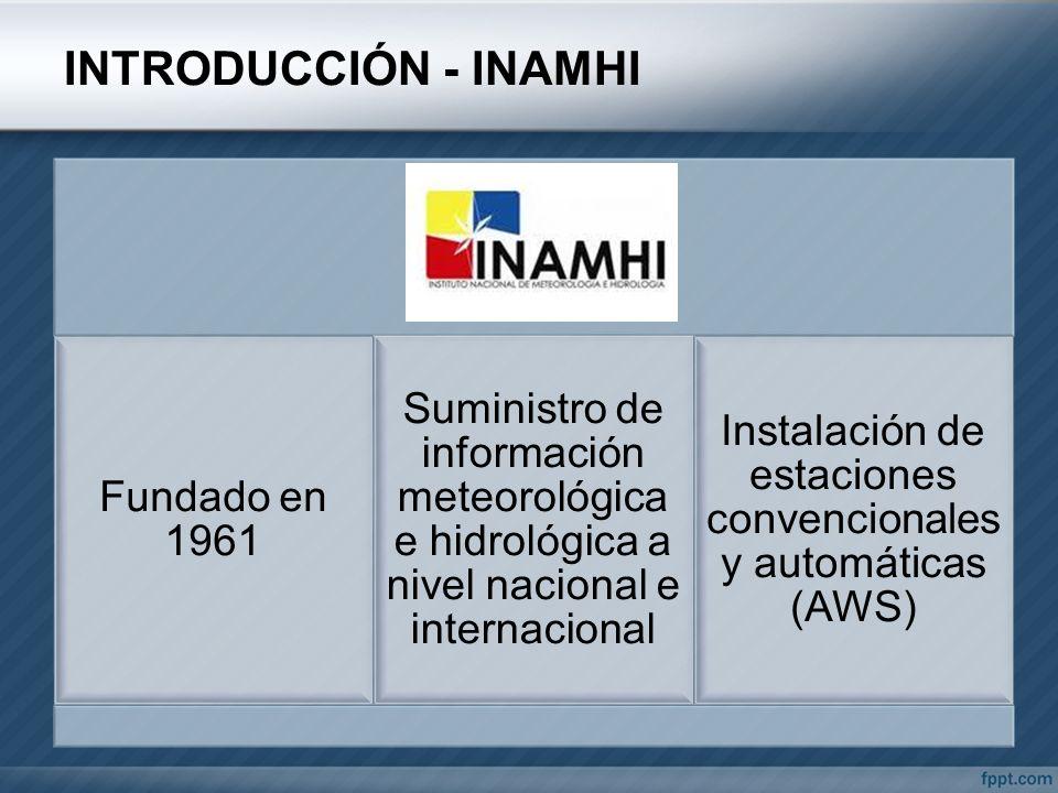 INTRODUCCIÓN - INAMHI I Fundado en 1961 Suministro de información meteorológica e hidrológica a nivel nacional e internacional Instalación de estacion