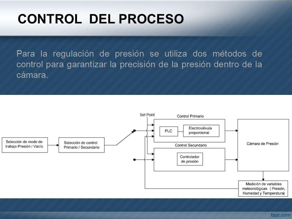Para la regulación de presión se utiliza dos métodos de control para garantizar la precisión de la presión dentro de la cámara. CONTROL DEL PROCESO