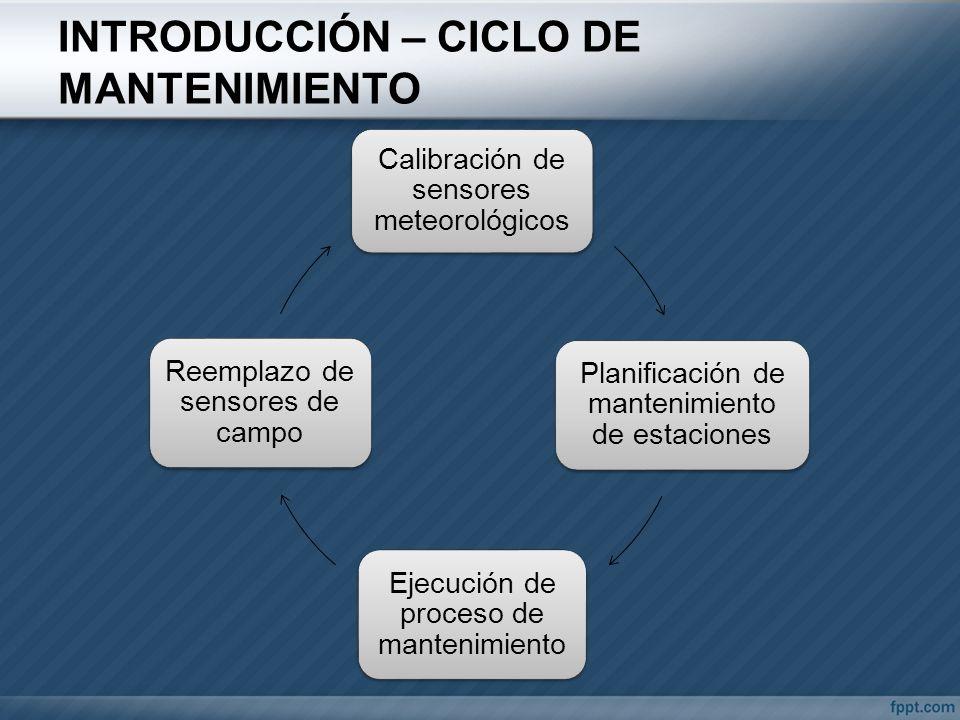 INTRODUCCIÓN – CICLO DE MANTENIMIENTO Calibración de sensores meteorológicos Planificación de mantenimiento de estaciones Ejecución de proceso de mant