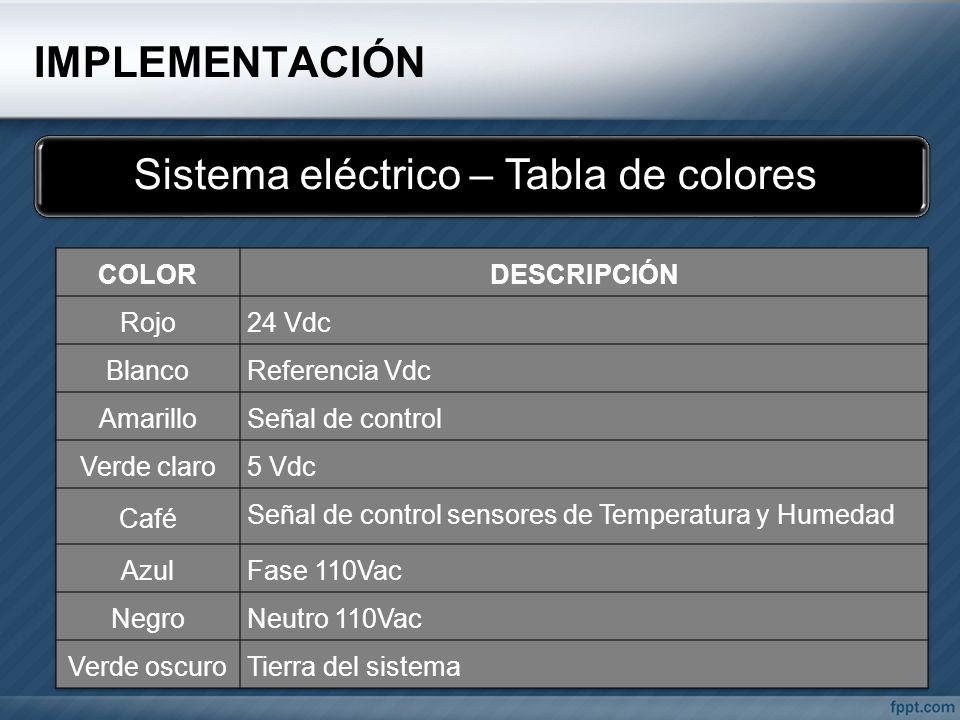 IMPLEMENTACIÓN Sistema eléctrico – Tabla de colores