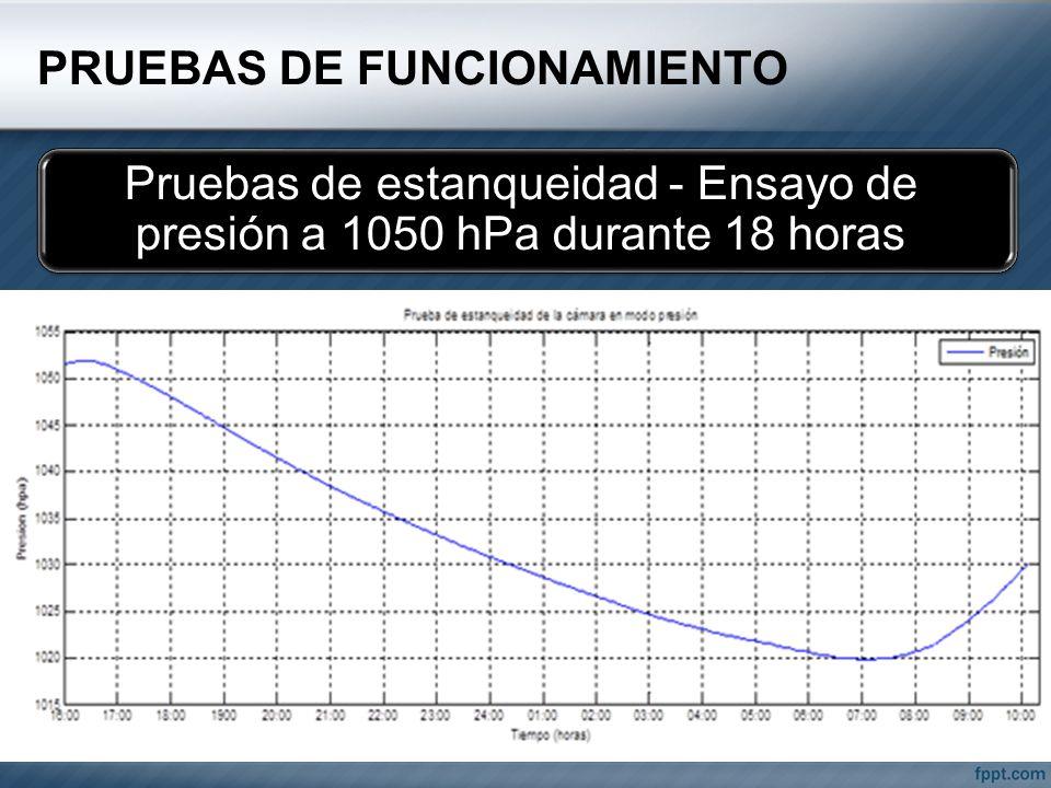 PRUEBAS DE FUNCIONAMIENTO Pruebas de estanqueidad - Ensayo de presión a 1050 hPa durante 18 horas
