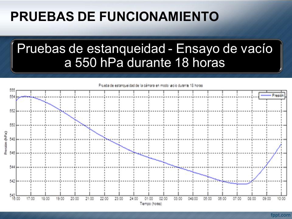 PRUEBAS DE FUNCIONAMIENTO Pruebas de estanqueidad - Ensayo de vacío a 550 hPa durante 18 horas