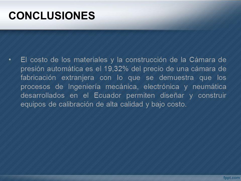 CONCLUSIONES El costo de los materiales y la construcción de la Cámara de presión automática es el 19,32% del precio de una cámara de fabricación extr