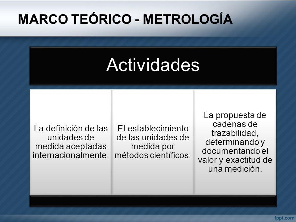 MARCO TEÓRICO - METROLOGÍA Actividades La definición de las unidades de medida aceptadas internacionalmente. El establecimiento de las unidades de med