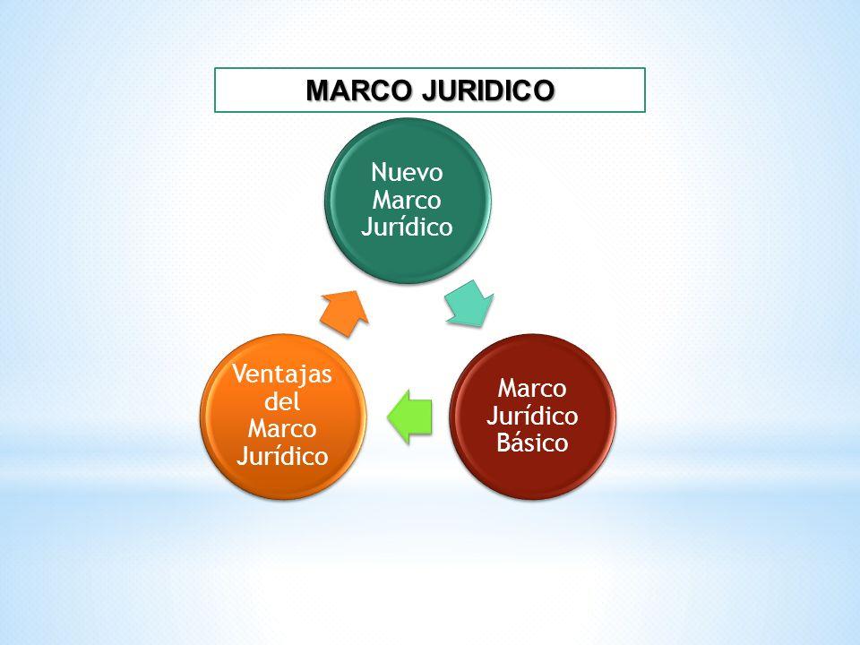 MARCO JURIDICO Nuevo Marco Jurídico Marco Jurídico Básico Ventajas del Marco Jurídico