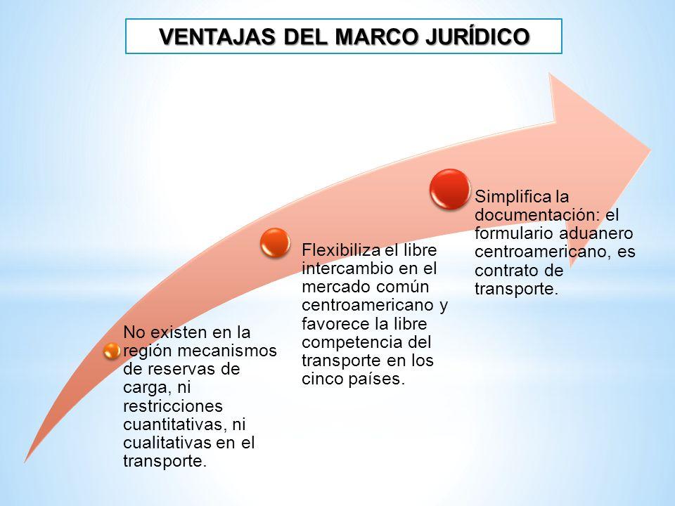 VENTAJAS DEL MARCO JURÍDICO No existen en la región mecanismos de reservas de carga, ni restricciones cuantitativas, ni cualitativas en el transporte.