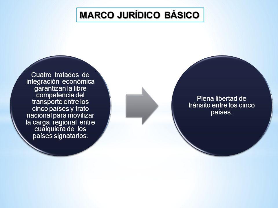 MARCO JURÍDICO BÁSICO Cuatro tratados de integración económica garantizan la libre competencia del transporte entre los cinco países y trato nacional