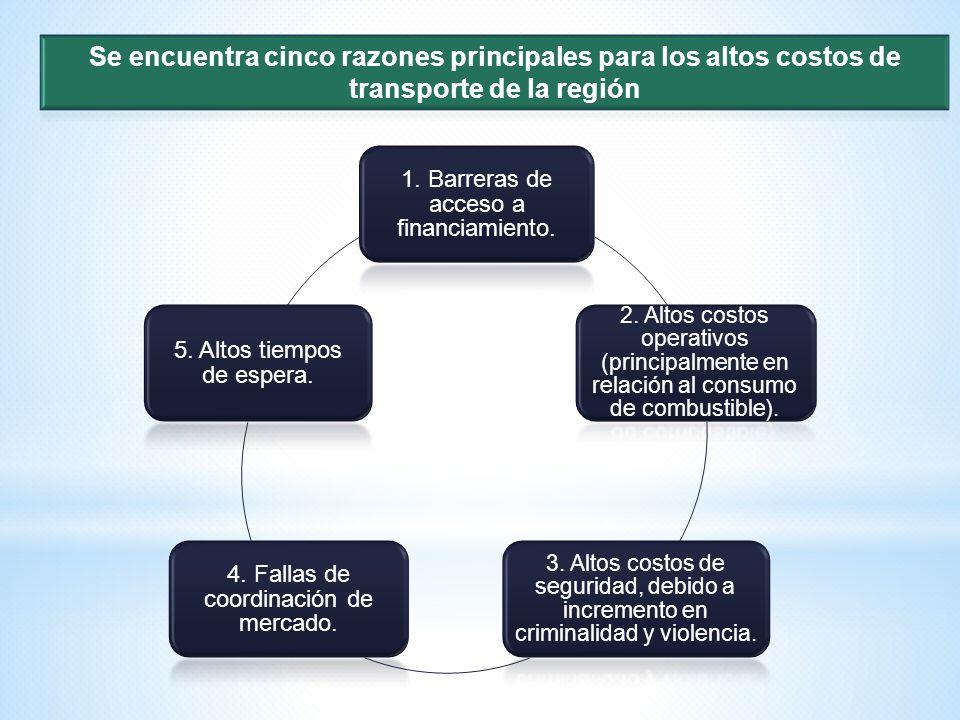 1. Barreras de acceso a financiamiento. 2. Altos costos operativos (principalmente en relación al consumo de combustible). 3. Altos costos de segurida