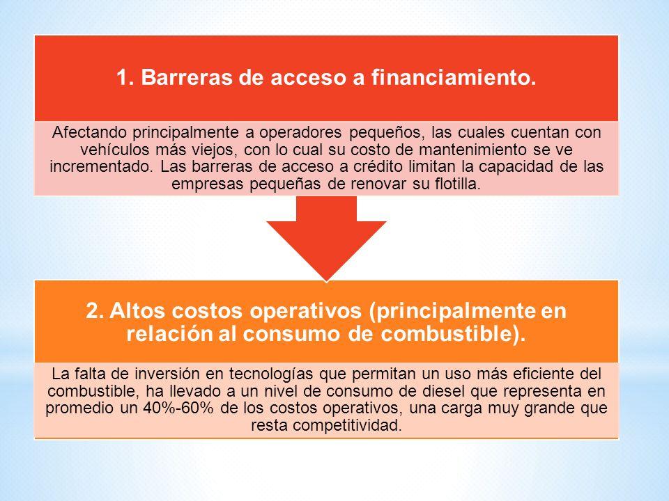 2. Altos costos operativos (principalmente en relación al consumo de combustible). La falta de inversión en tecnologías que permitan un uso más eficie