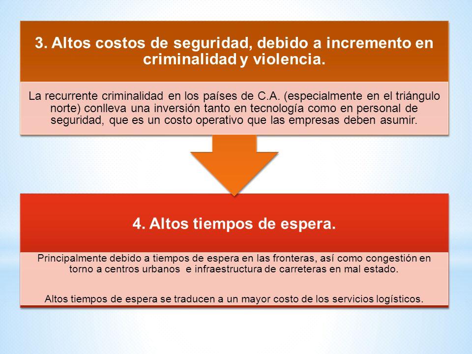 ELEMENTOS DE LA SITUACION ACTUAL (1)
