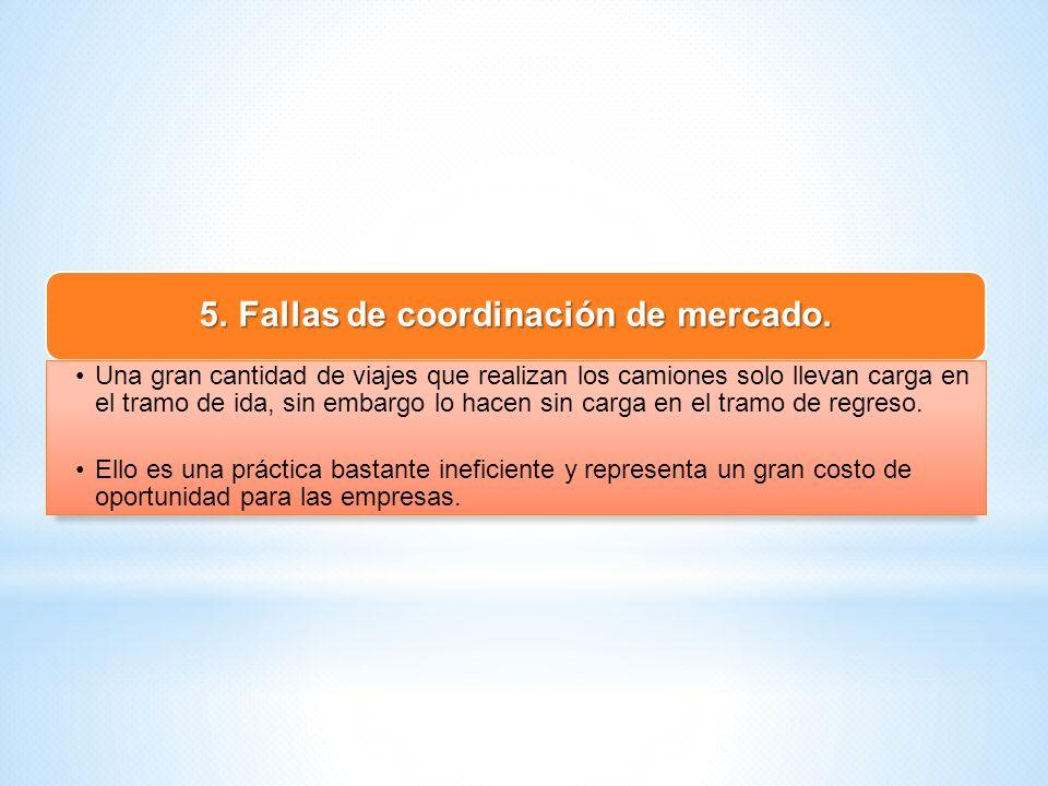 ELEMENTOS DE LA SITUACION ACTUAL (2)